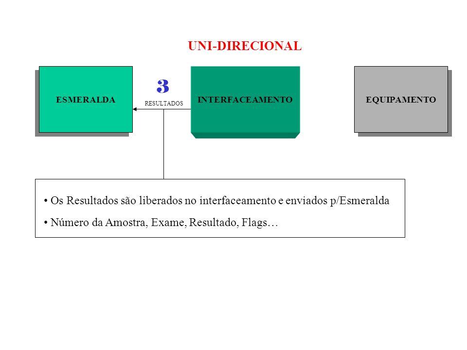 UNI-DIRECIONALESMERALDA. INTERFACEAMENTO. EQUIPAMENTO. 3. RESULTADOS. Os Resultados são liberados no interfaceamento e enviados p/Esmeralda.