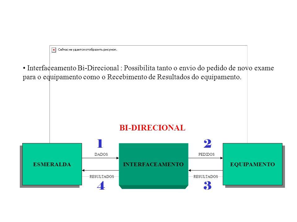 Interfaceamento Bi-Direcional : Possibilita tanto o envio do pedido de novo exame para o equipamento como o Recebimento de Resultados do equipamento.