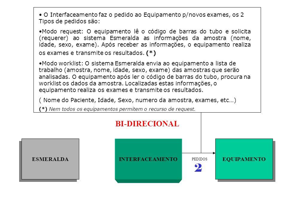 O Interfaceamento faz o pedido ao Equipamento p/novos exames, os 2 Tipos de pedidos são: