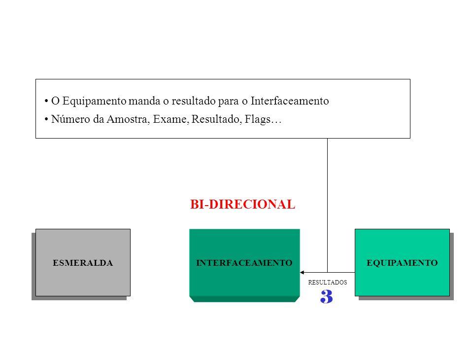 3 BI-DIRECIONAL O Equipamento manda o resultado para o Interfaceamento
