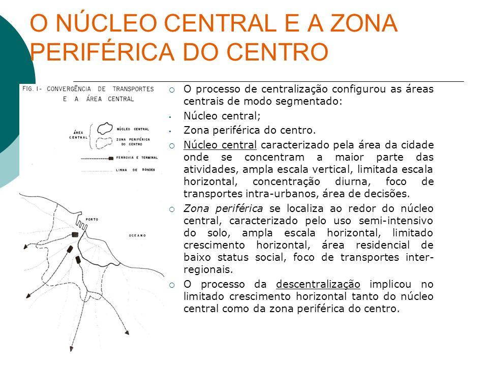 O NÚCLEO CENTRAL E A ZONA PERIFÉRICA DO CENTRO