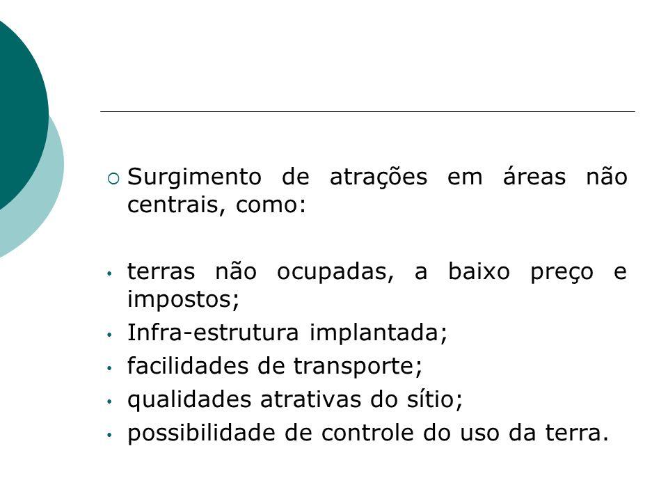 Surgimento de atrações em áreas não centrais, como: