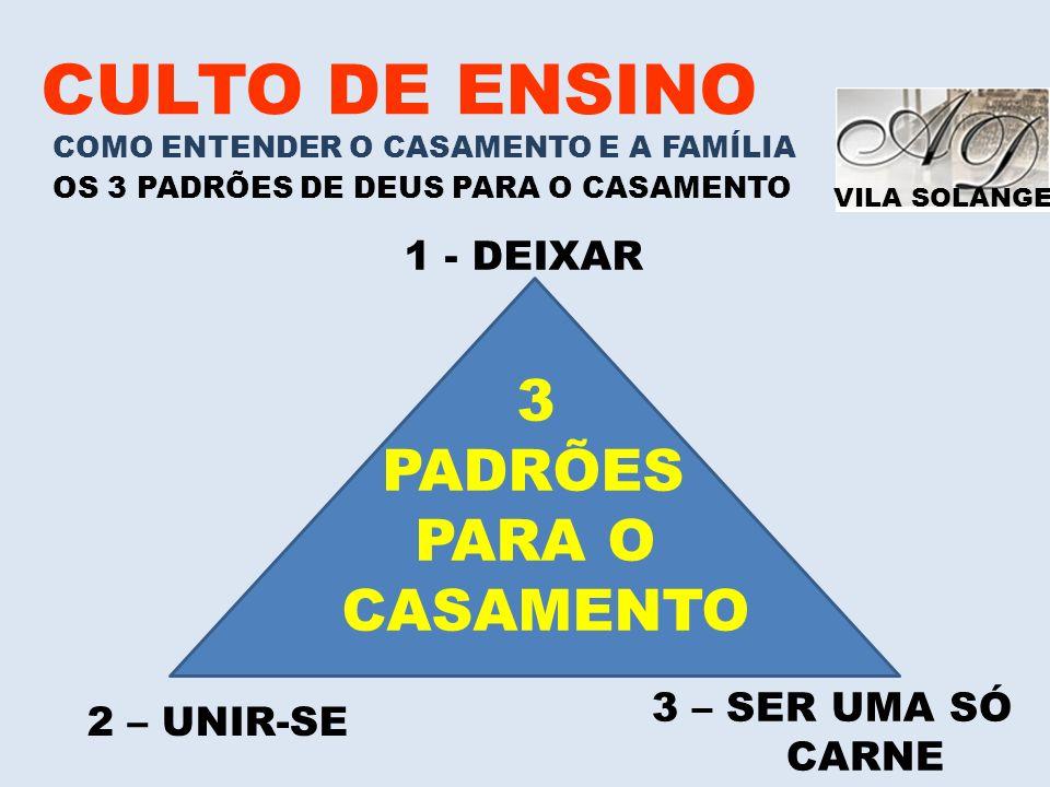CULTO DE ENSINO 3 PADRÕES PARA O CASAMENTO 1 - DEIXAR 3 – SER UMA SÓ