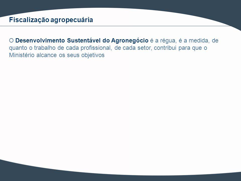Fiscalização agropecuária