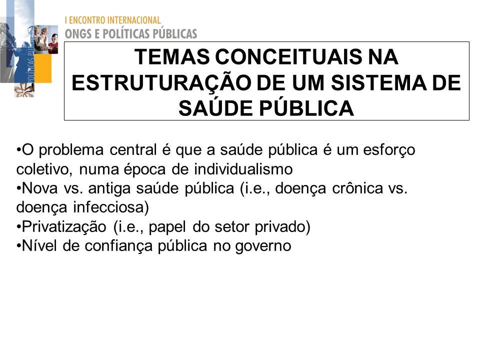 TEMAS CONCEITUAIS NA ESTRUTURAÇÃO DE UM SISTEMA DE SAÚDE PÚBLICA