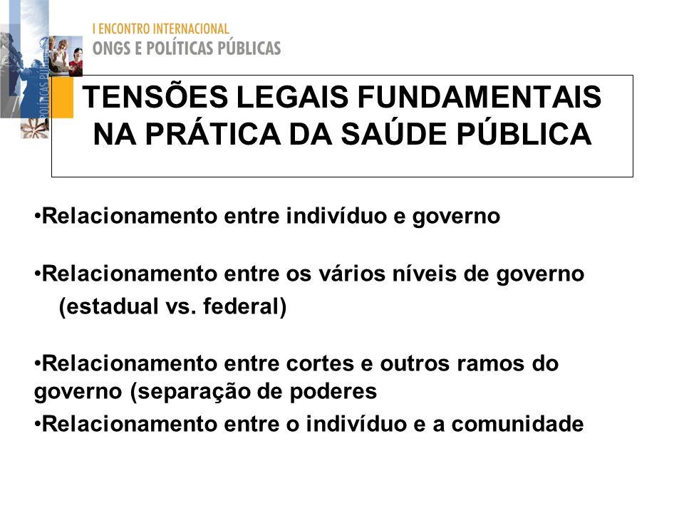 TENSÕES LEGAIS FUNDAMENTAIS NA PRÁTICA DA SAÚDE PÚBLICA