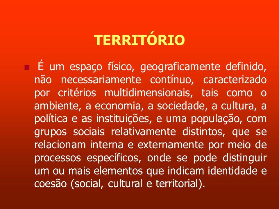 TERRITÓRIO