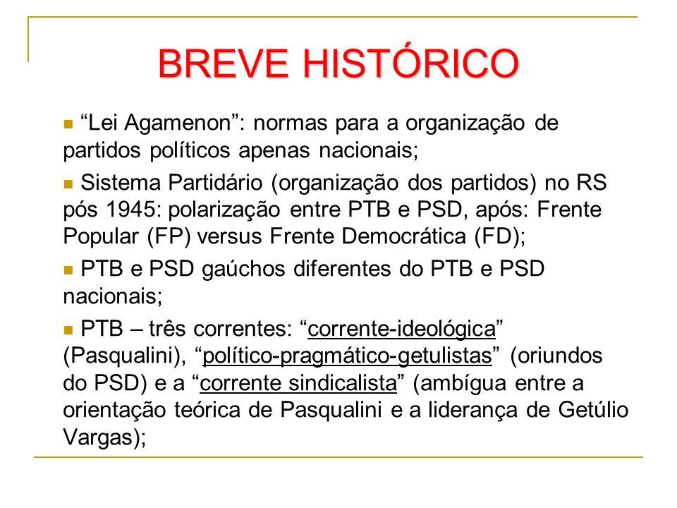 BREVE HISTÓRICO Lei Agamenon : normas para a organização de partidos políticos apenas nacionais;