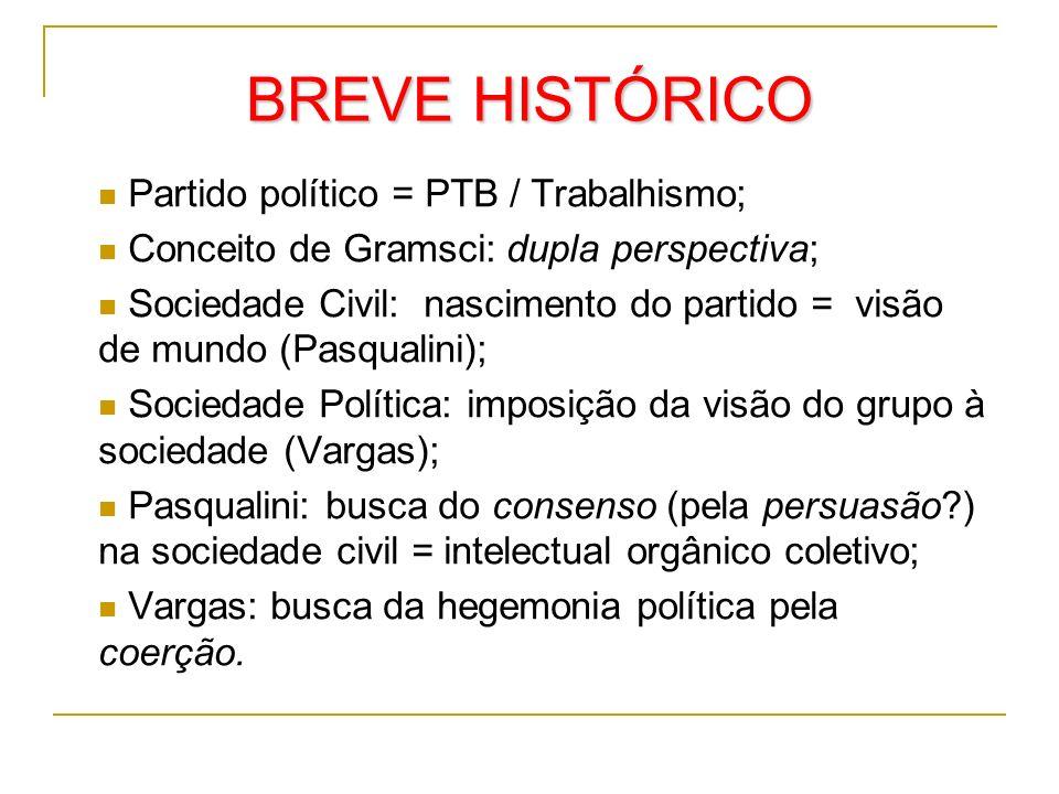 BREVE HISTÓRICO Partido político = PTB / Trabalhismo;