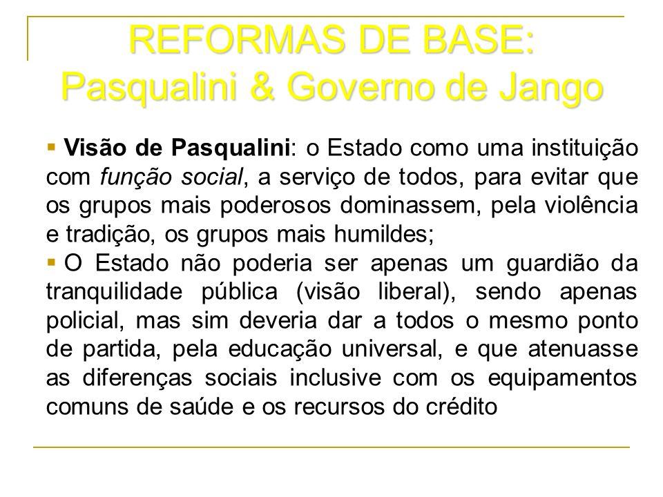REFORMAS DE BASE: Pasqualini & Governo de Jango