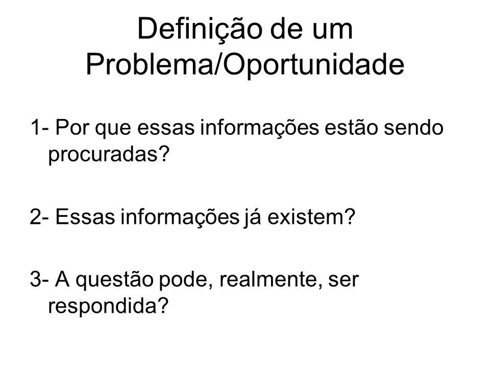 Definição de um Problema/Oportunidade