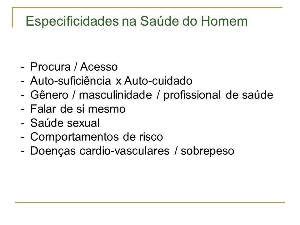 Especificidades na Saúde do Homem