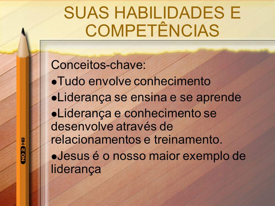 SUAS HABILIDADES E COMPETÊNCIAS