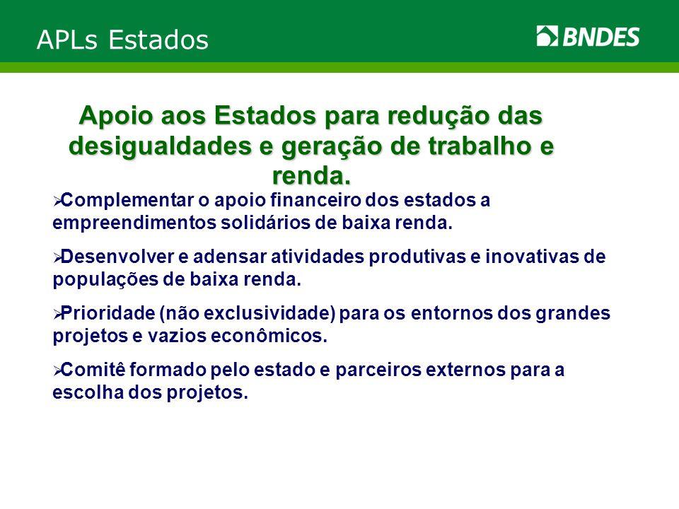 APLs EstadosApoio aos Estados para redução das desigualdades e geração de trabalho e renda.