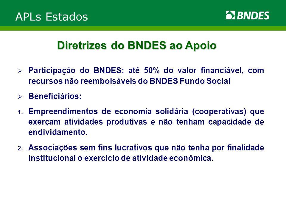 Diretrizes do BNDES ao Apoio