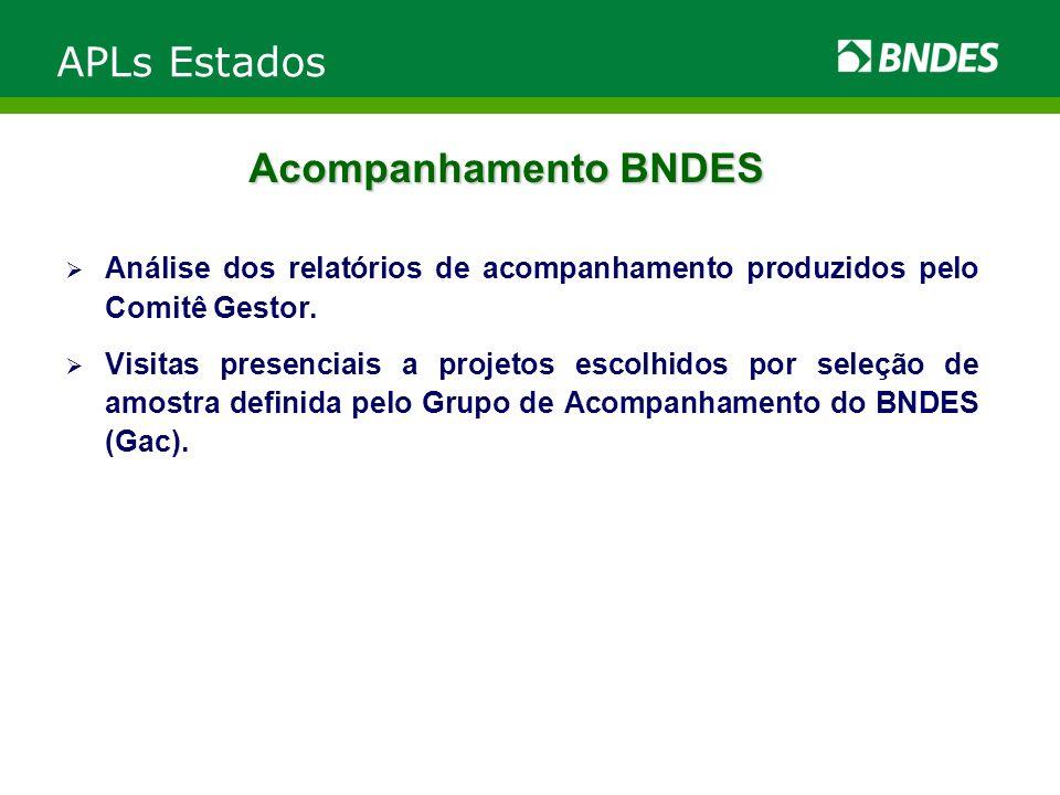 APLs Estados Acompanhamento BNDES