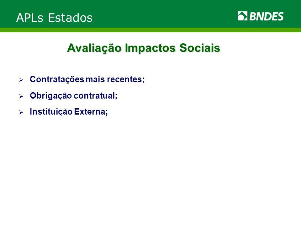 Avaliação Impactos Sociais