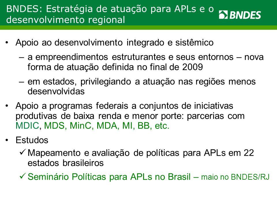 BNDES: Estratégia de atuação para APLs e o desenvolvimento regional