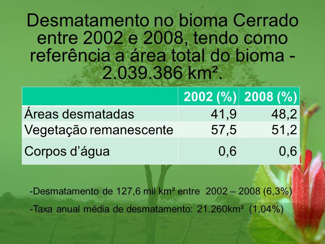 Desmatamento no bioma Cerrado entre 2002 e 2008, tendo como referência a área total do bioma - 2.039.386 km².