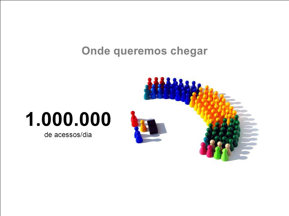 Onde queremos chegar 1.000.000 de acessos/dia