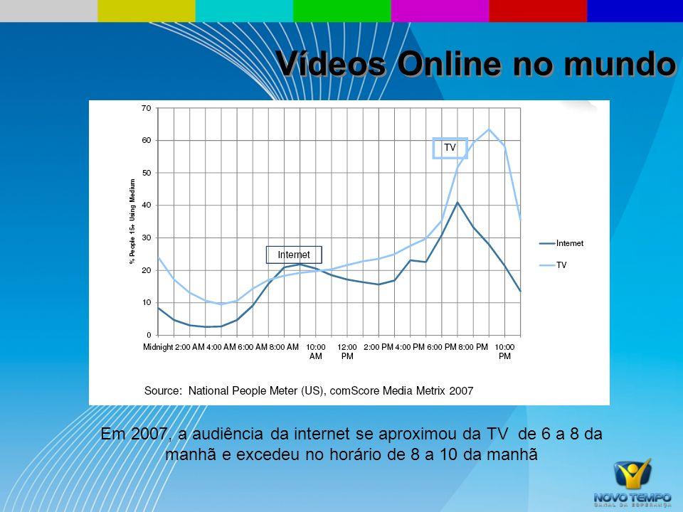 Vídeos Online no mundo Em 2007, a audiência da internet se aproximou da TV de 6 a 8 da manhã e excedeu no horário de 8 a 10 da manhã.
