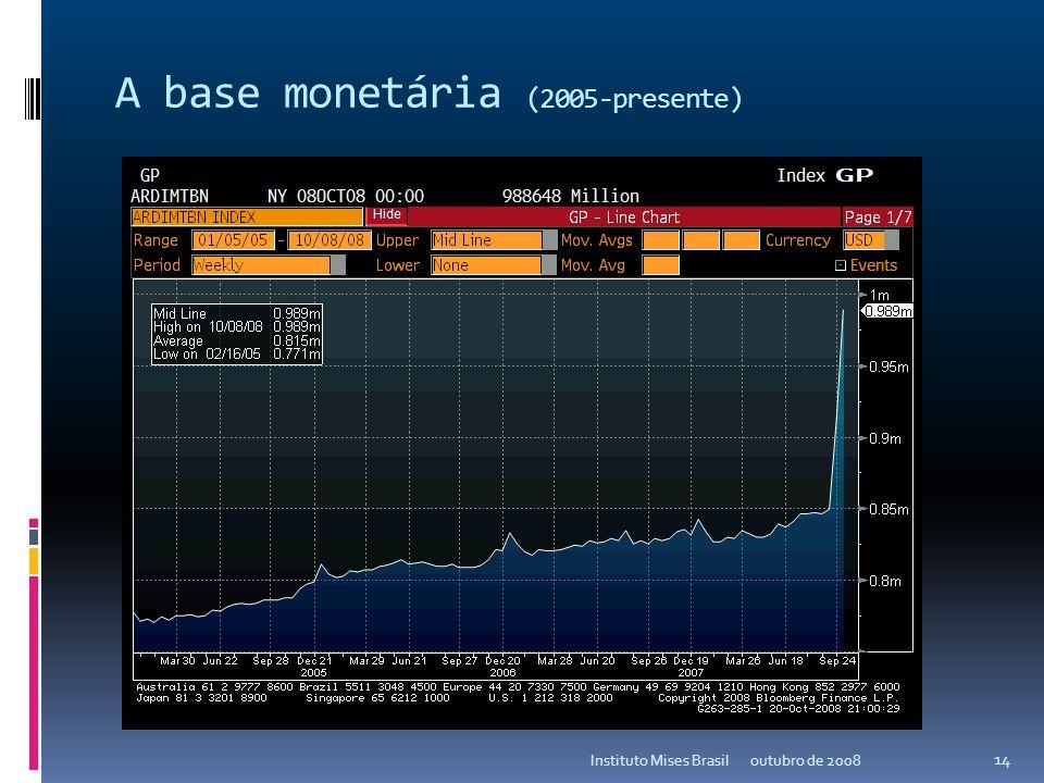 A base monetária (2005-presente)