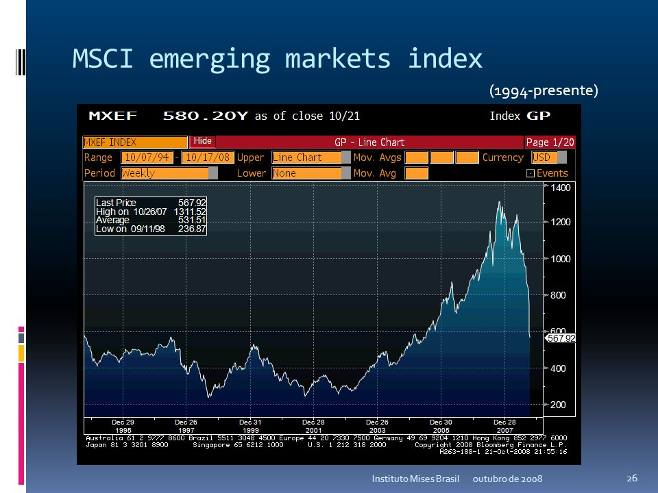 MSCI emerging markets index