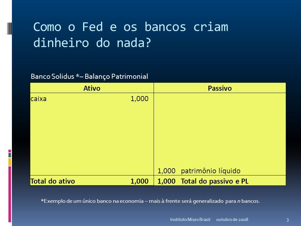 Como o Fed e os bancos criam dinheiro do nada