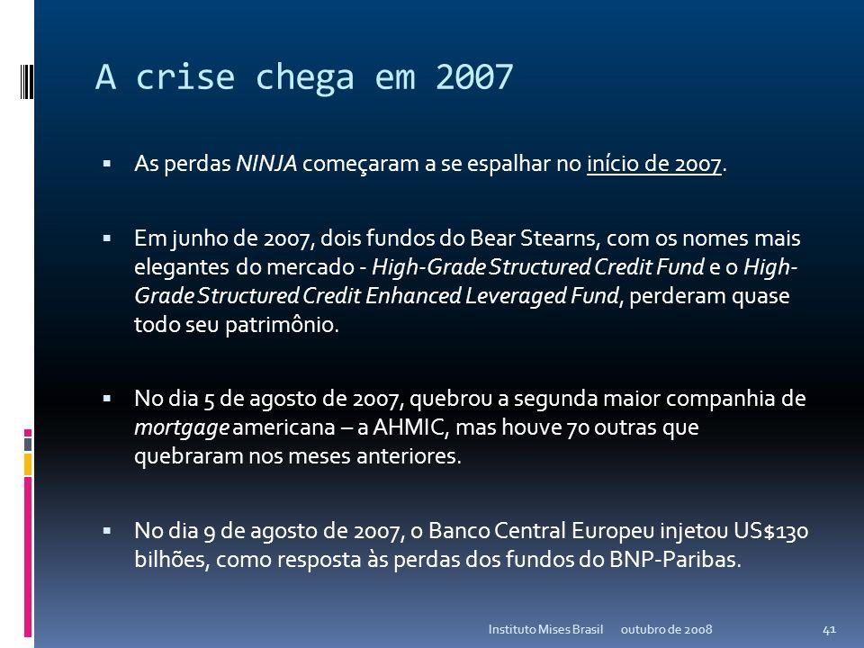 A crise chega em 2007As perdas NINJA começaram a se espalhar no início de 2007.