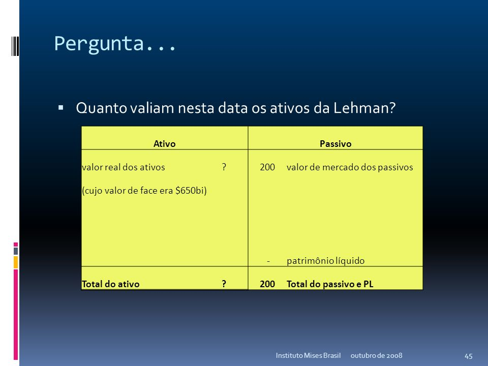 Pergunta... Quanto valiam nesta data os ativos da Lehman Ativo