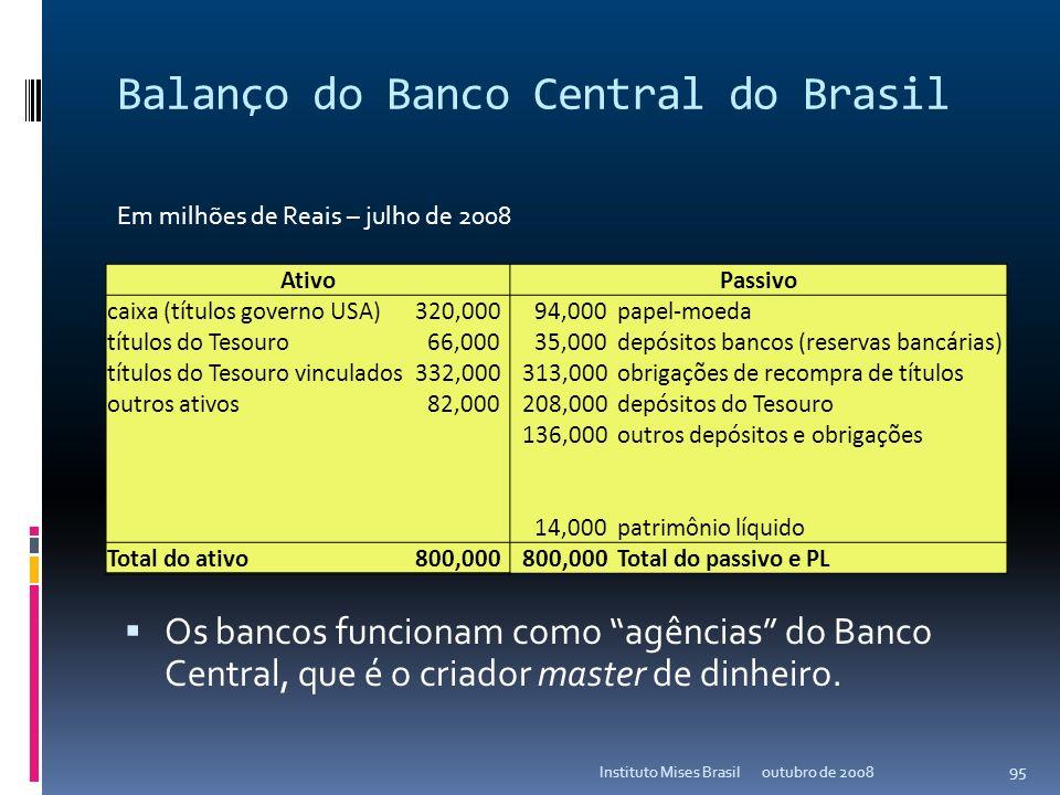 Balanço do Banco Central do Brasil