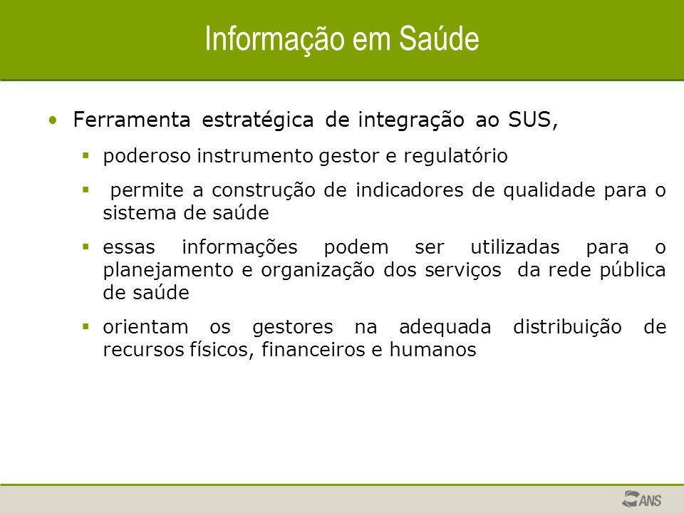 Informação em Saúde Ferramenta estratégica de integração ao SUS,