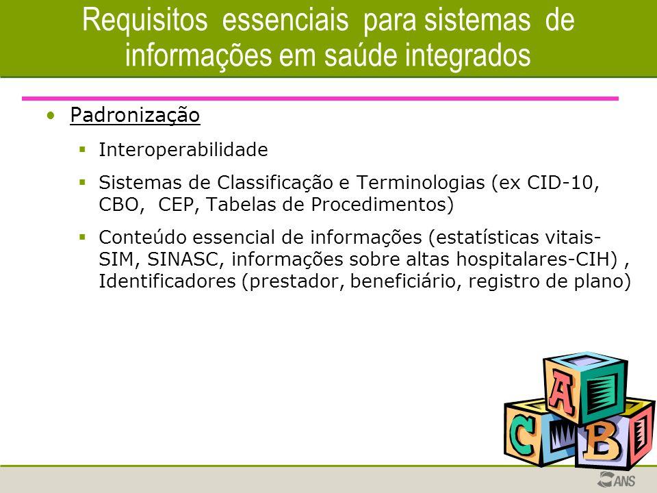 Requisitos essenciais para sistemas de informações em saúde integrados