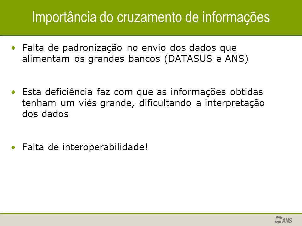 Importância do cruzamento de informações