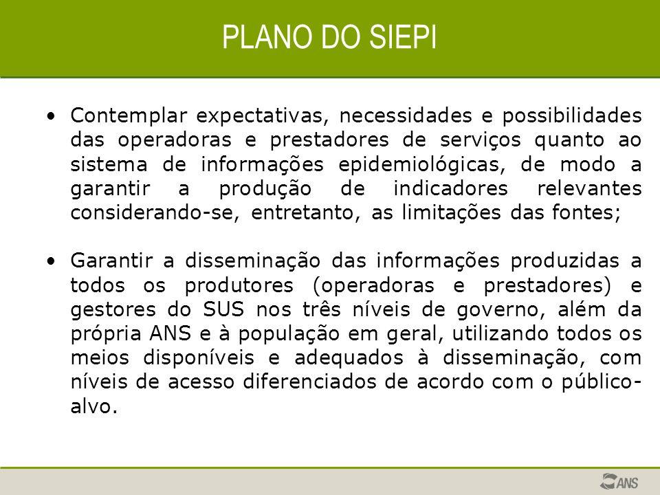 PLANO DO SIEPI