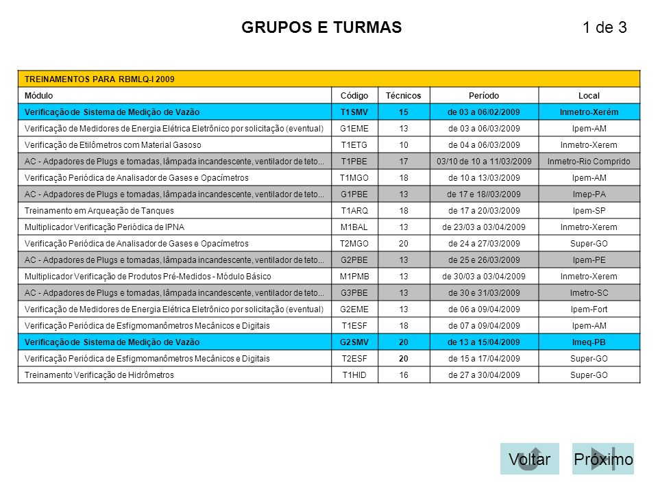 GRUPOS E TURMAS 1 de 3 Voltar Próximo TREINAMENTOS PARA RBMLQ-I 2009