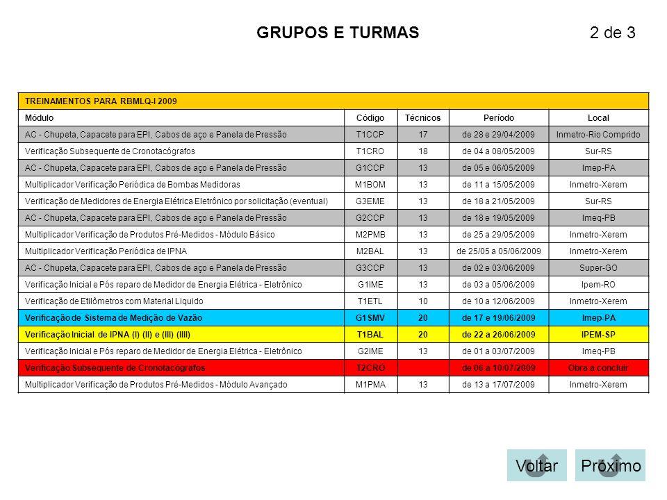 GRUPOS E TURMAS 2 de 3 Voltar Próximo TREINAMENTOS PARA RBMLQ-I 2009