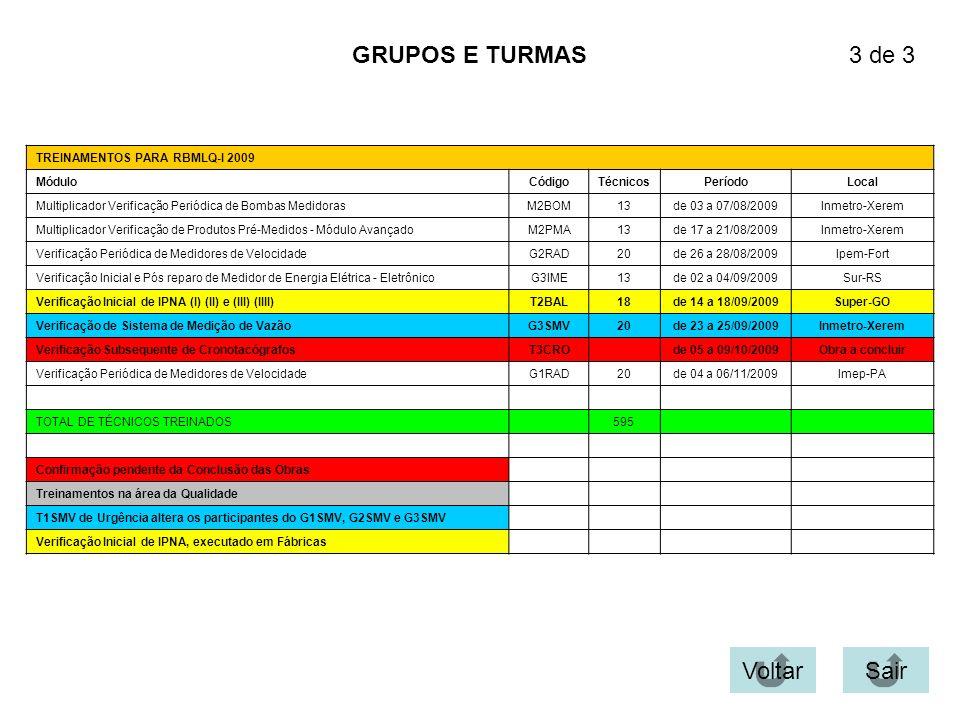 GRUPOS E TURMAS 3 de 3 Voltar Sair TREINAMENTOS PARA RBMLQ-I 2009