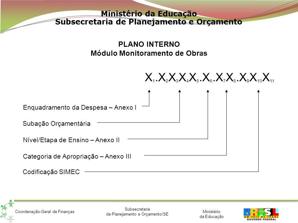X1.X2X3X4X5.X6.X7X8.X9X10X11 Ministério da Educação