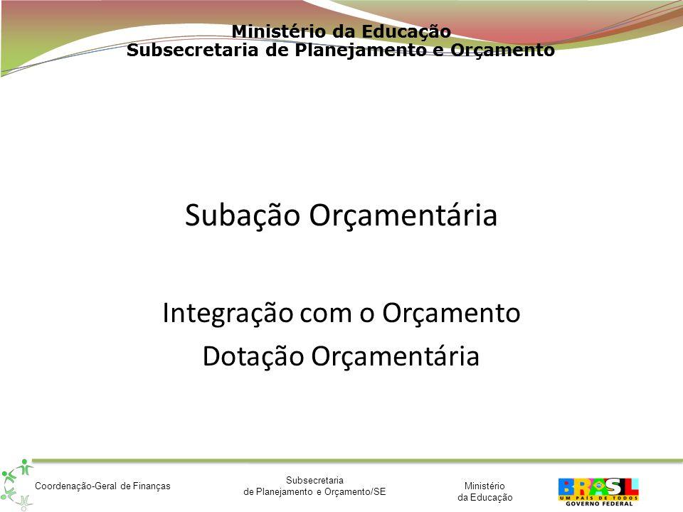 Ministério da Educação Subsecretaria de Planejamento e Orçamento