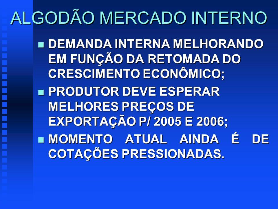 ALGODÃO MERCADO INTERNO
