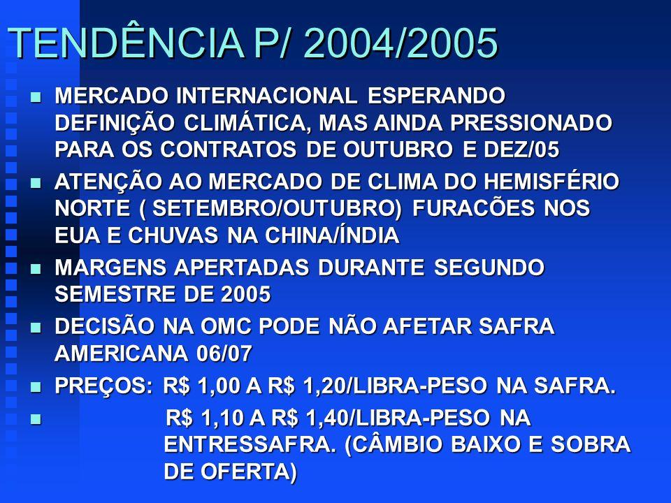 TENDÊNCIA P/ 2004/2005 MERCADO INTERNACIONAL ESPERANDO DEFINIÇÃO CLIMÁTICA, MAS AINDA PRESSIONADO PARA OS CONTRATOS DE OUTUBRO E DEZ/05.