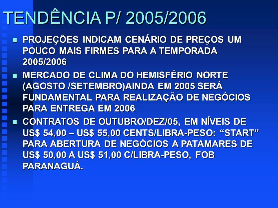 TENDÊNCIA P/ 2005/2006 PROJEÇÕES INDICAM CENÁRIO DE PREÇOS UM POUCO MAIS FIRMES PARA A TEMPORADA 2005/2006.