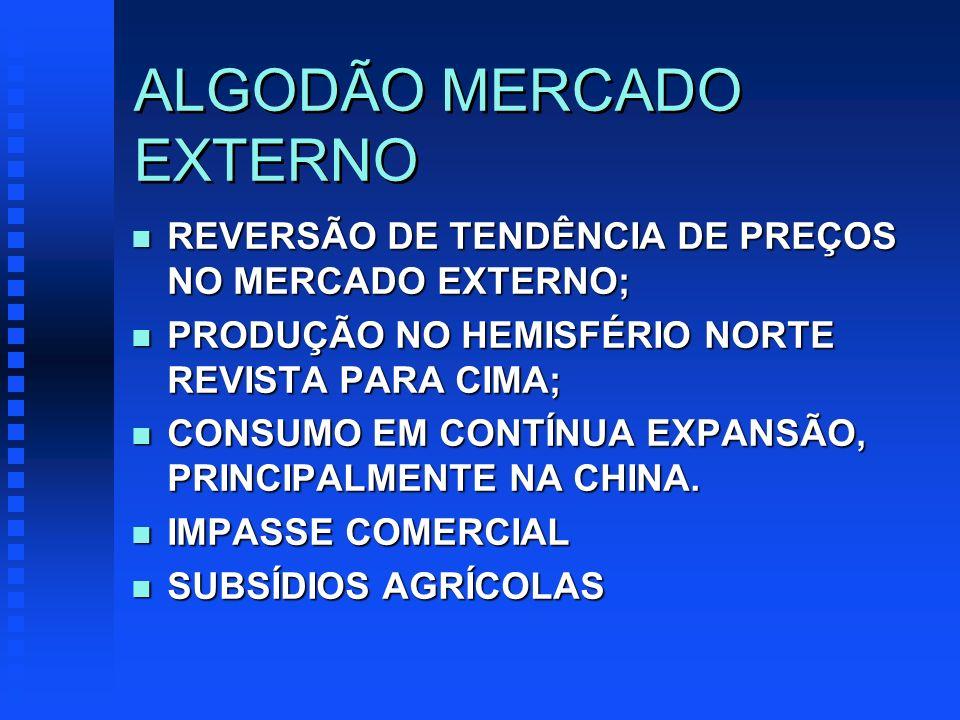 ALGODÃO MERCADO EXTERNO