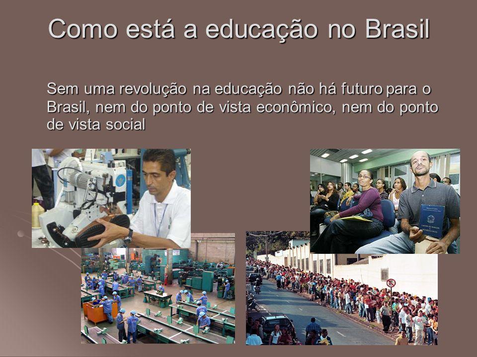 Como está a educação no Brasil