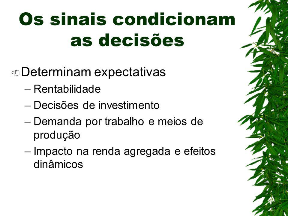 Os sinais condicionam as decisões