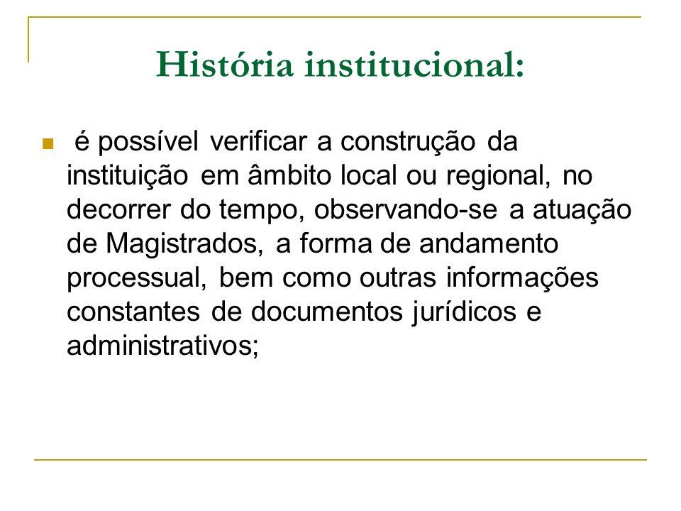 História institucional: