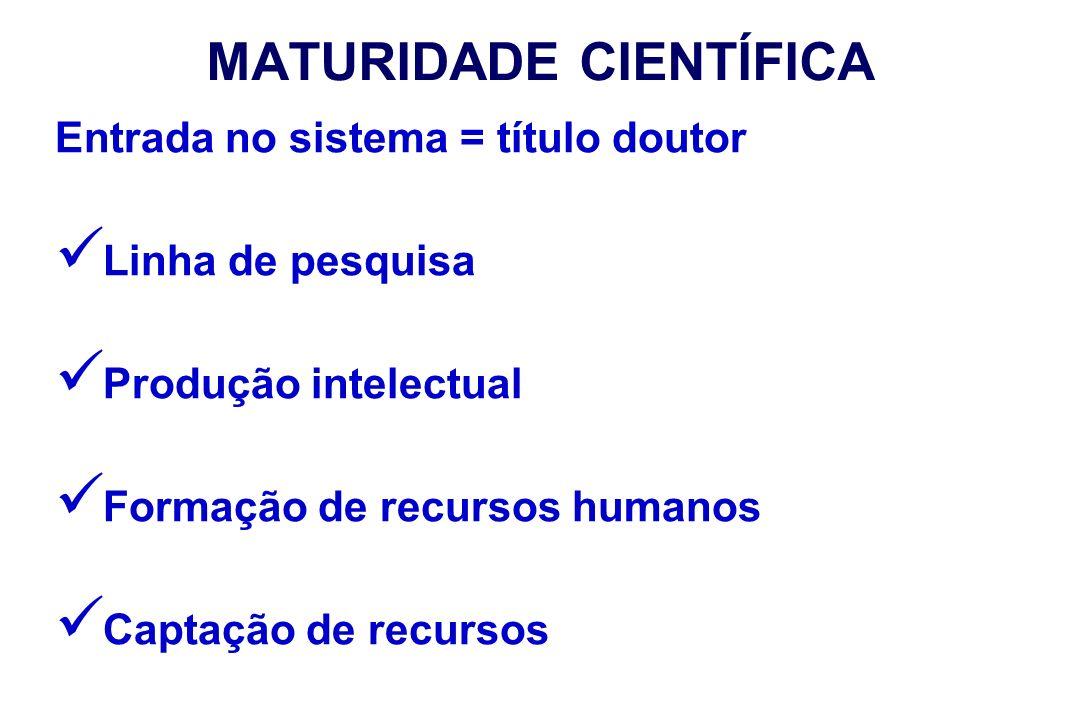 MATURIDADE CIENTÍFICA