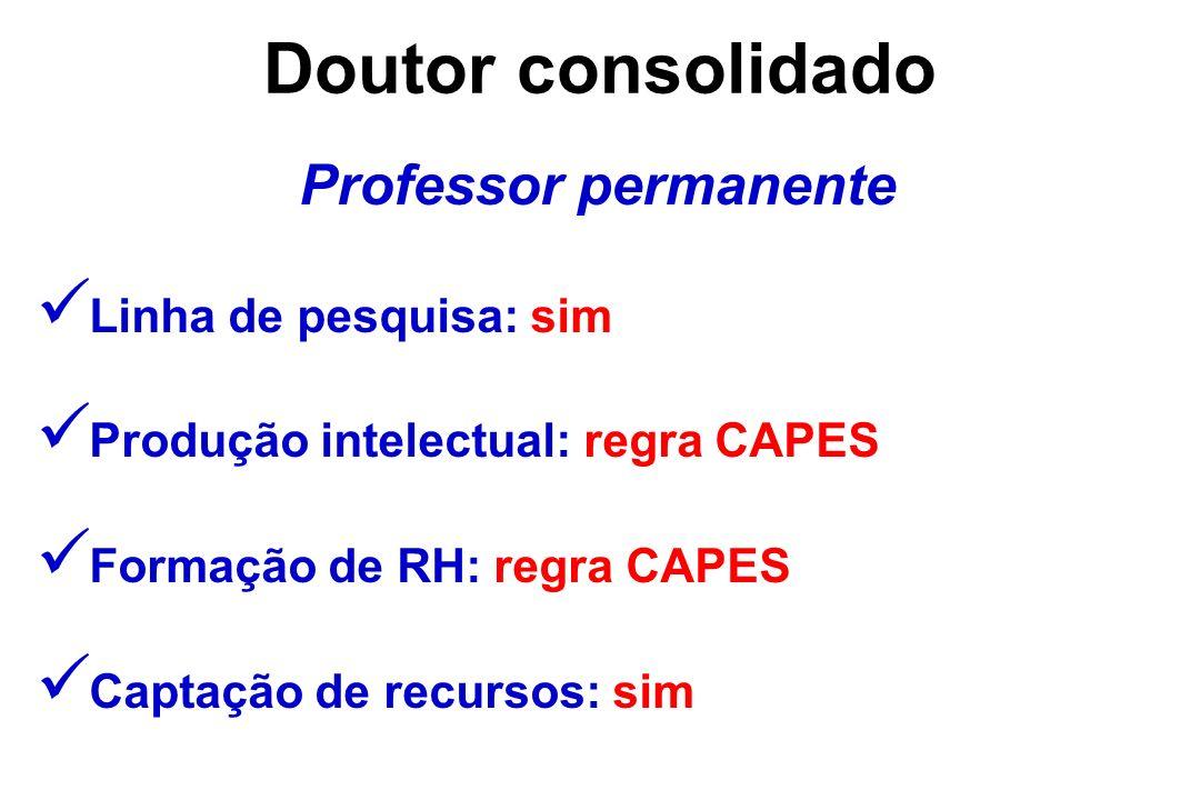 Doutor consolidado Professor permanente Linha de pesquisa: sim