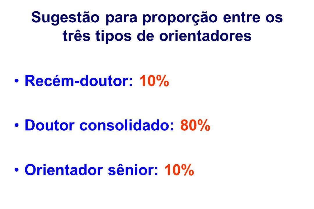 Sugestão para proporção entre os três tipos de orientadores